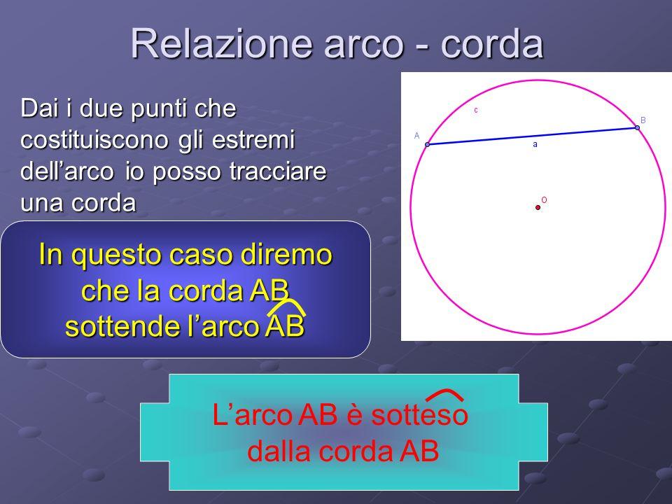 Relazione arco - corda In questo caso diremo che la corda AB