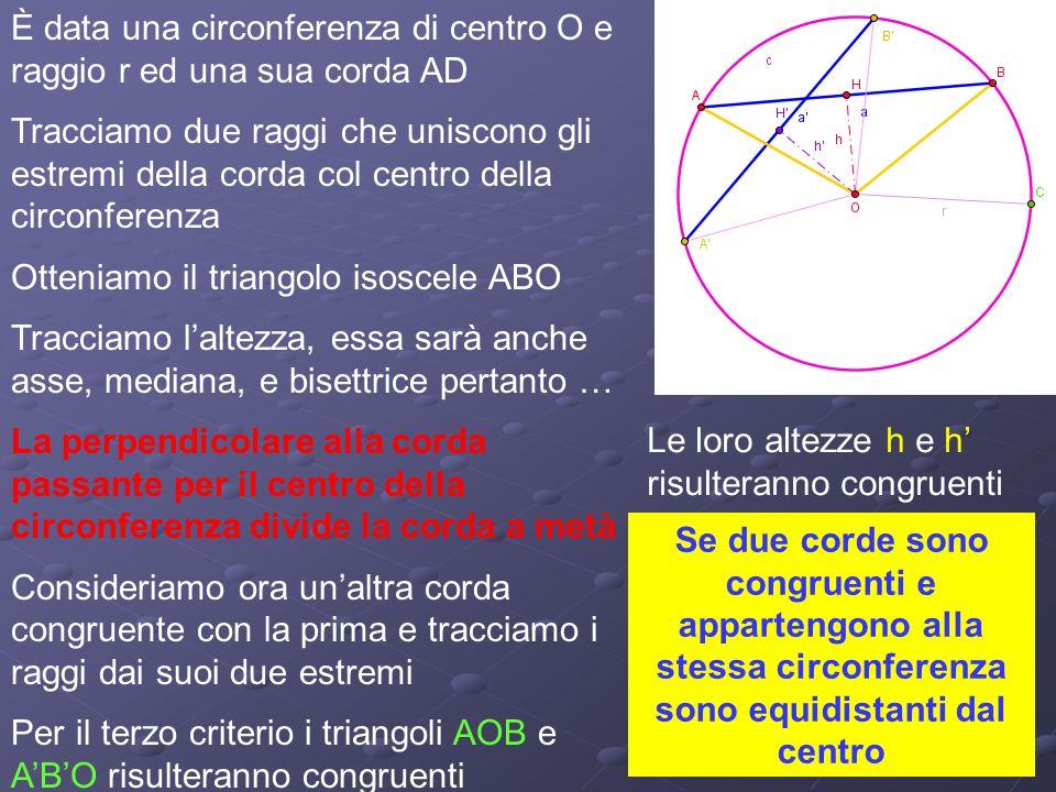 È data una circonferenza di centro O e raggio r ed una sua corda AD