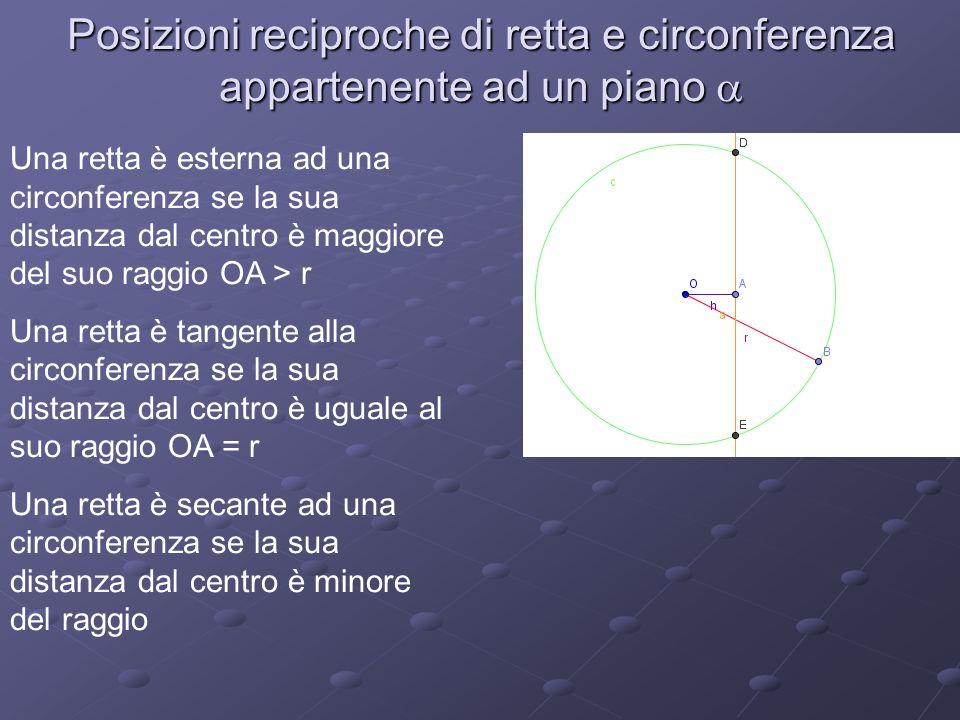 Posizioni reciproche di retta e circonferenza appartenente ad un piano a