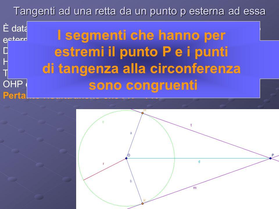 Tangenti ad una retta da un punto p esterna ad essa