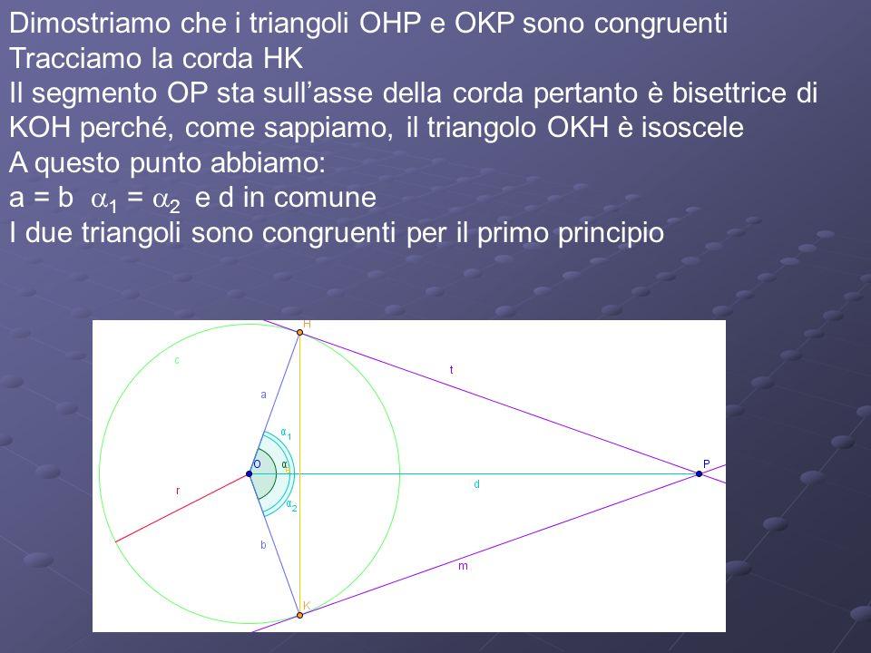 Dimostriamo che i triangoli OHP e OKP sono congruenti