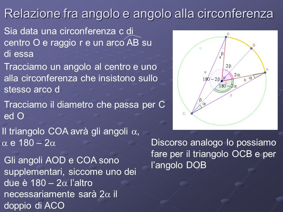 Relazione fra angolo e angolo alla circonferenza