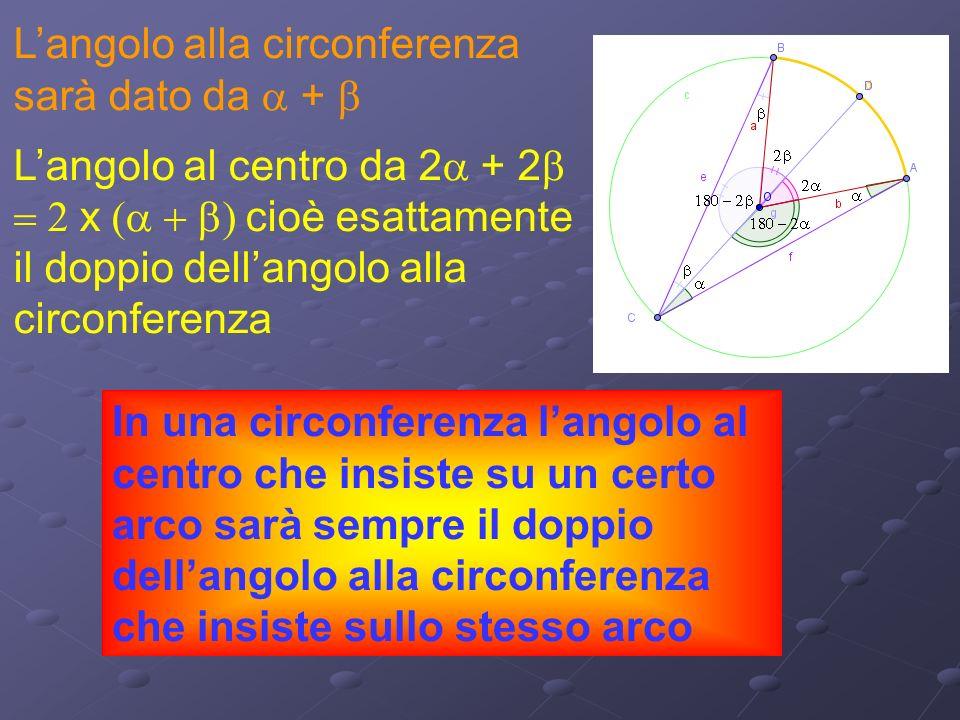 L'angolo alla circonferenza sarà dato da a + b
