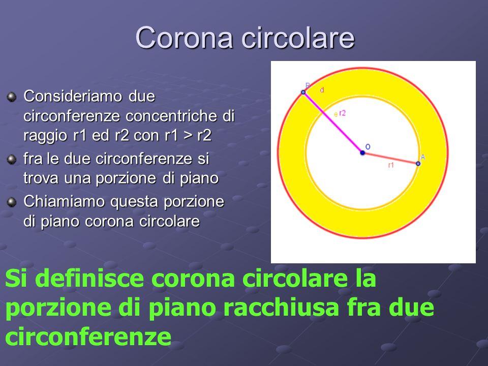 Corona circolare Consideriamo due circonferenze concentriche di raggio r1 ed r2 con r1 > r2. fra le due circonferenze si trova una porzione di piano.