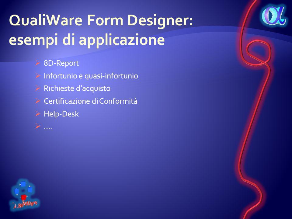 QualiWare Form Designer: esempi di applicazione