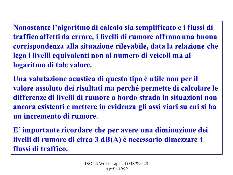 ISOLA Workshop - UDMS 99 - 23 Aprile 1999