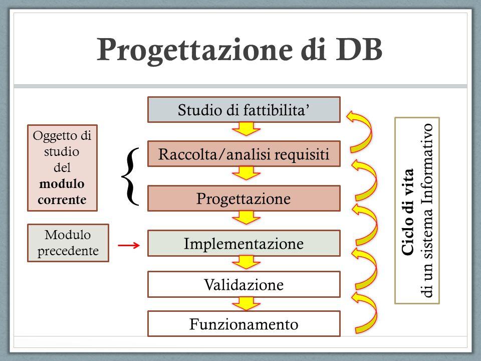 { Progettazione di DB Studio di fattibilita'