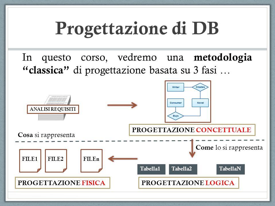 Progettazione di DB In questo corso, vedremo una metodologia classica di progettazione basata su 3 fasi …