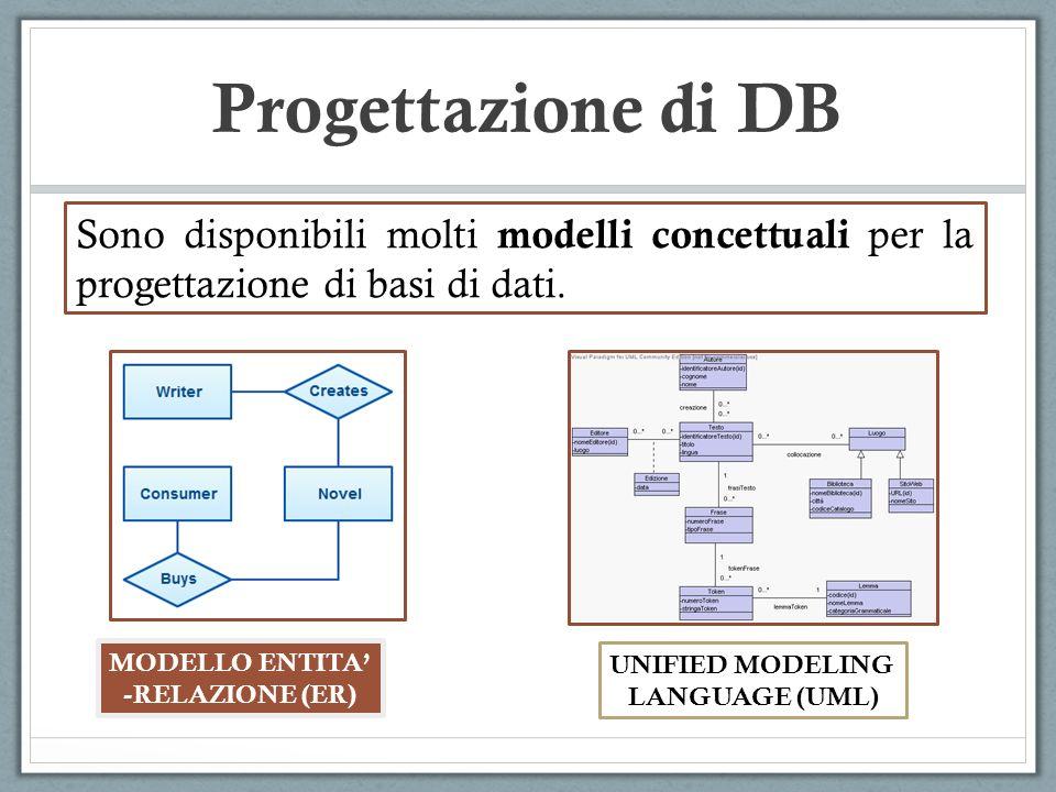 Progettazione di DB Sono disponibili molti modelli concettuali per la progettazione di basi di dati.