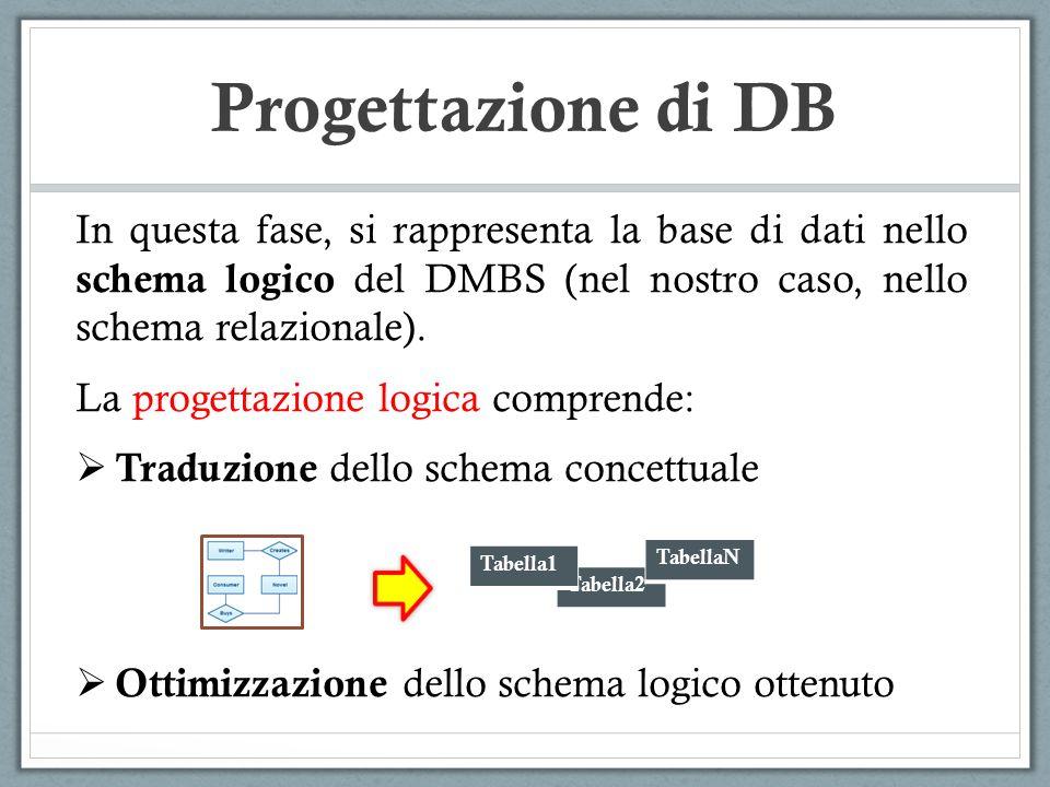 Progettazione di DB In questa fase, si rappresenta la base di dati nello schema logico del DMBS (nel nostro caso, nello schema relazionale).
