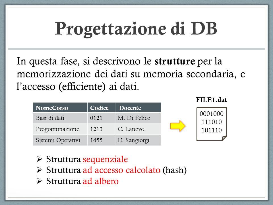 Progettazione di DB