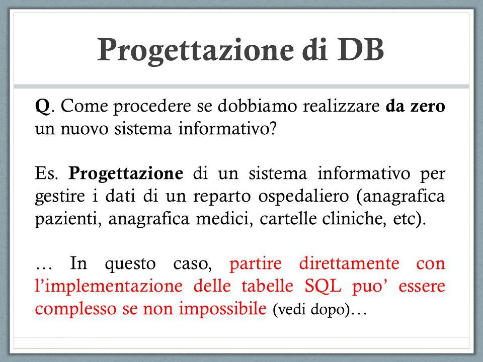 Progettazione di DB Q. Come procedere se dobbiamo realizzare da zero un nuovo sistema informativo