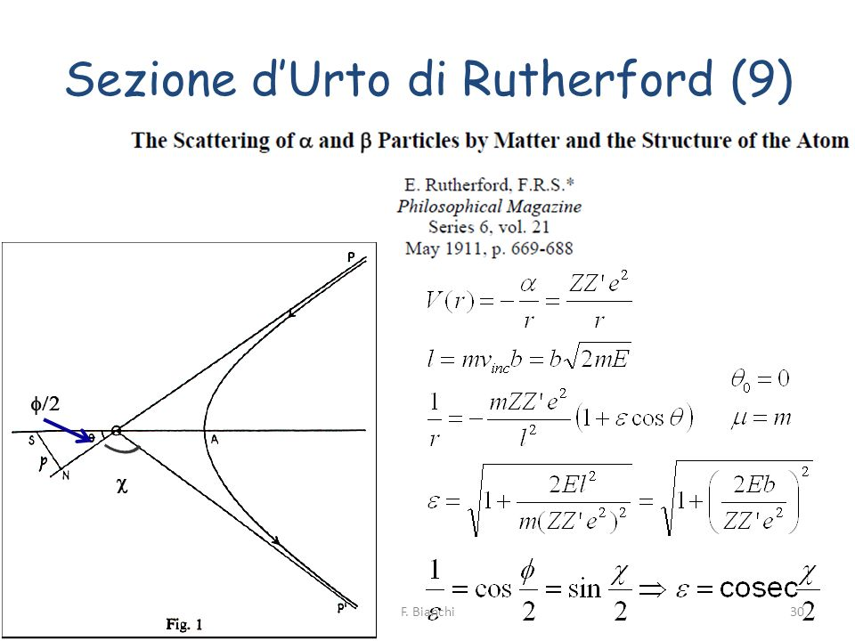 Sezione d'Urto di Rutherford (9)