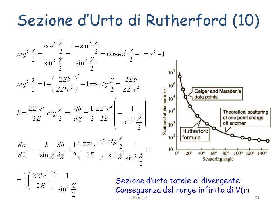 Sezione d'Urto di Rutherford (10)