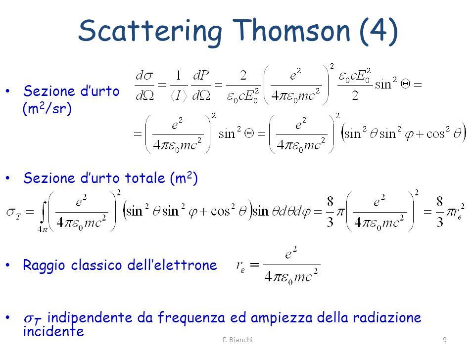 Scattering Thomson (4) Sezione d'urto (m2/sr)