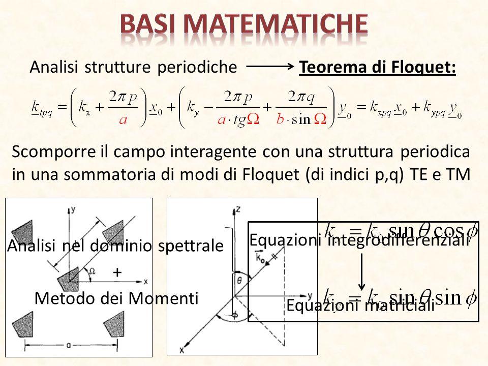 Basi matematiche Analisi strutture periodiche Teorema di Floquet: