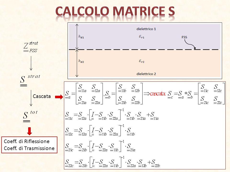 Calcolo matrice s Cascata Coeff. di Riflessione Coeff. di Trasmissione