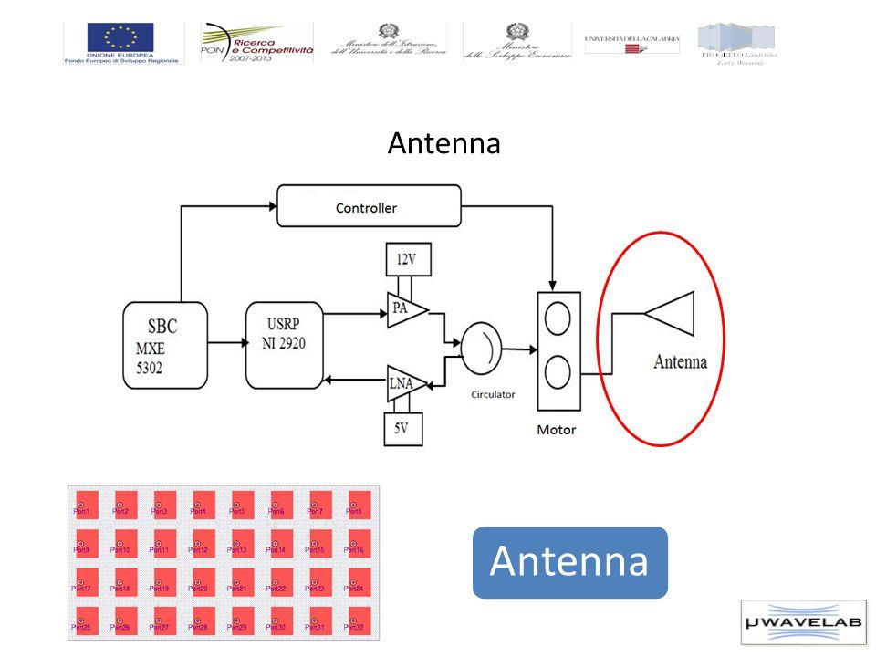 Antenna Antenna