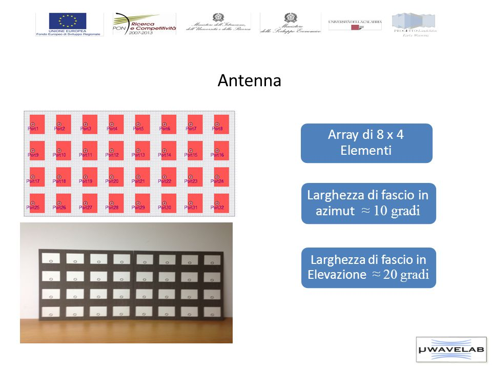 Antenna Array di 8 x 4 Elementi
