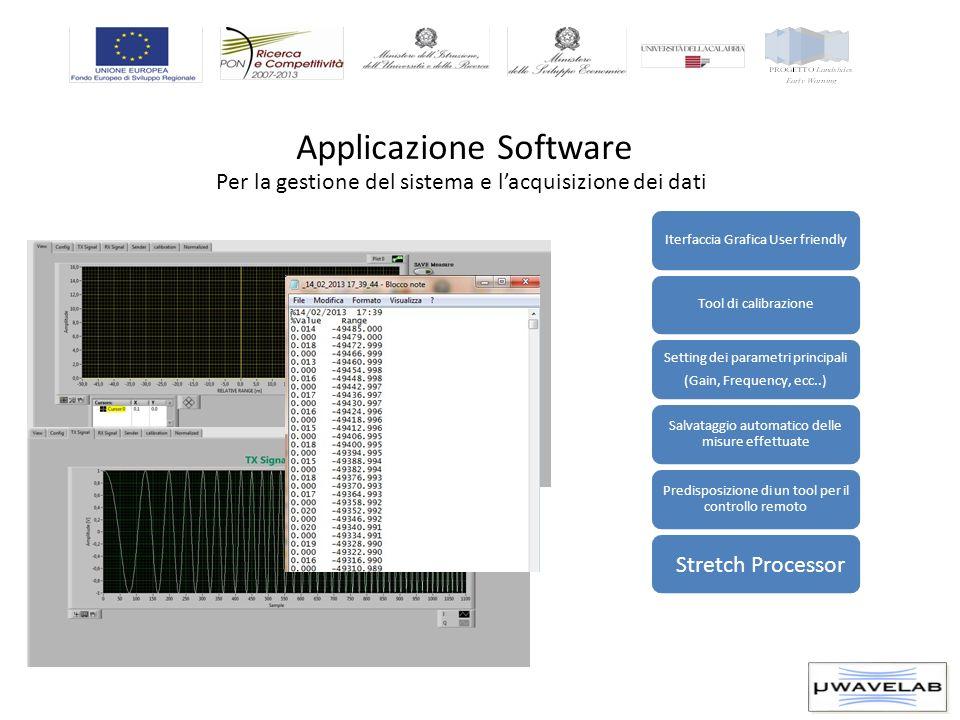 Applicazione Software