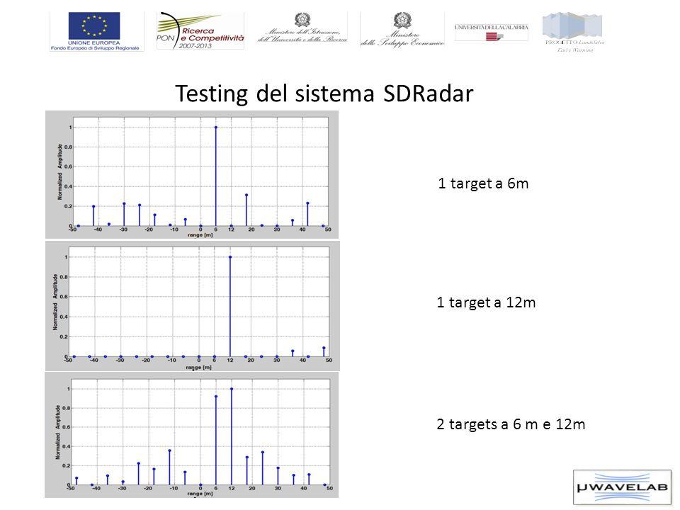 Testing del sistema SDRadar