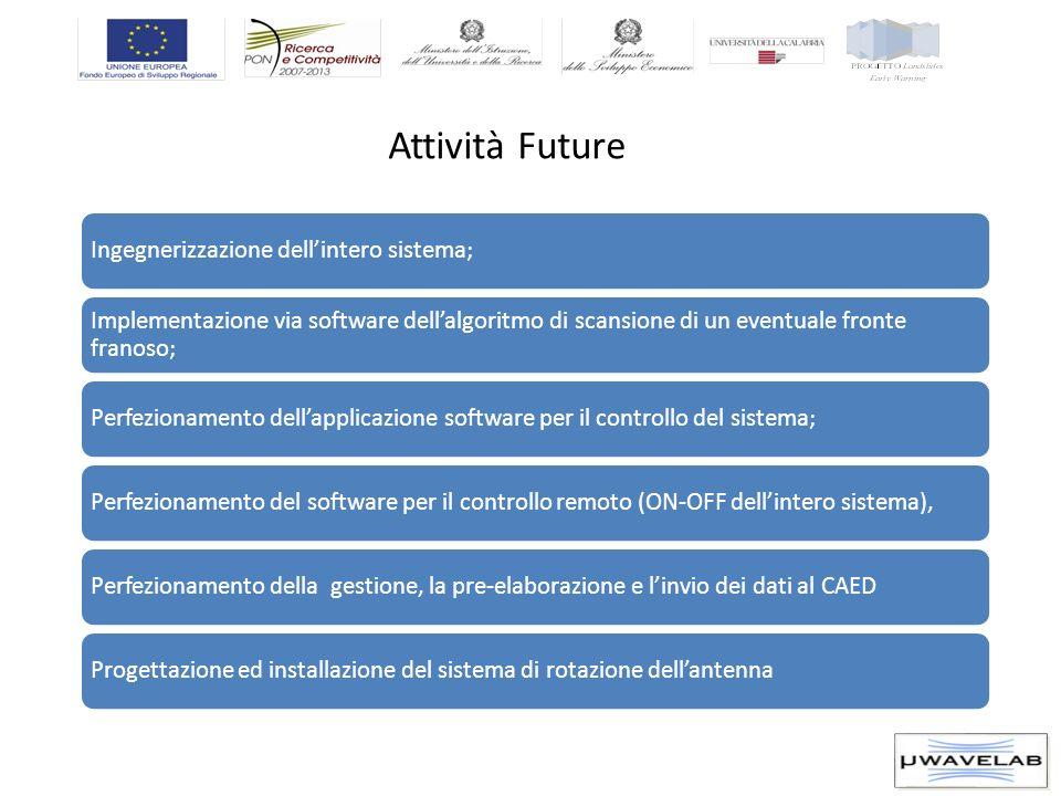 Attività Future Ingegnerizzazione dell'intero sistema;