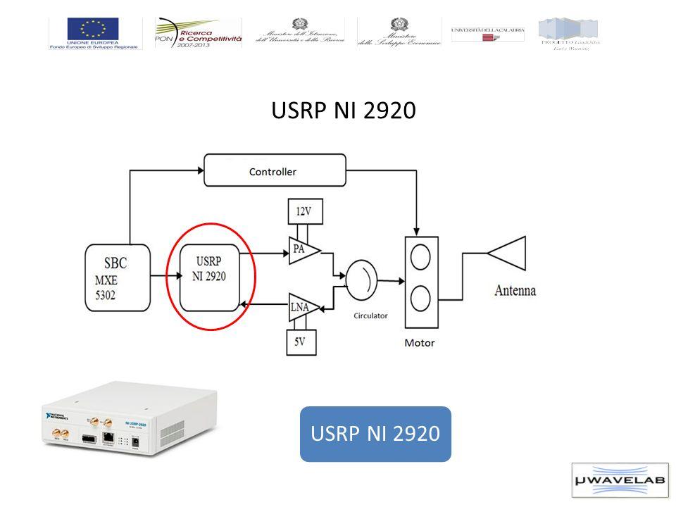 USRP NI 2920 USRP NI 2920