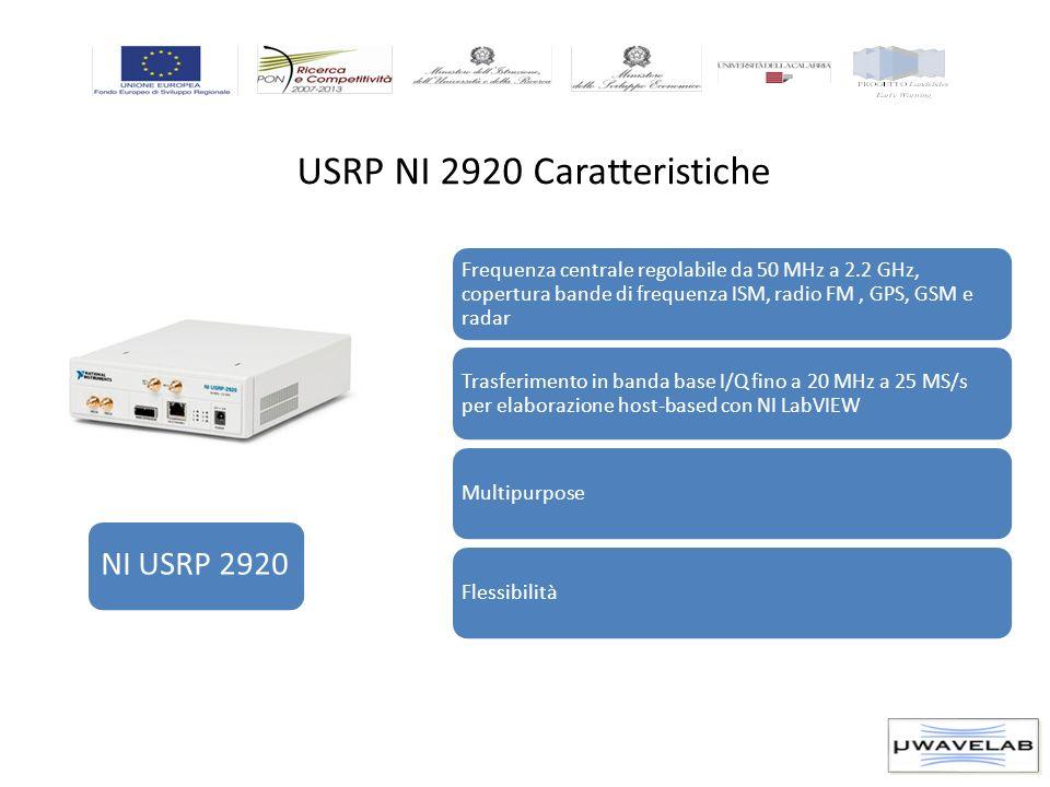 USRP NI 2920 Caratteristiche