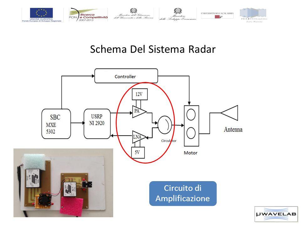 Schema Del Sistema Radar