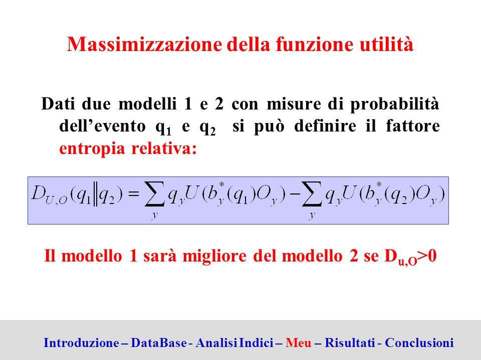 Massimizzazione della funzione utilità