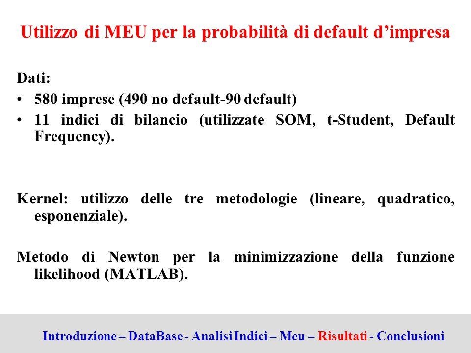 Utilizzo di MEU per la probabilità di default d'impresa