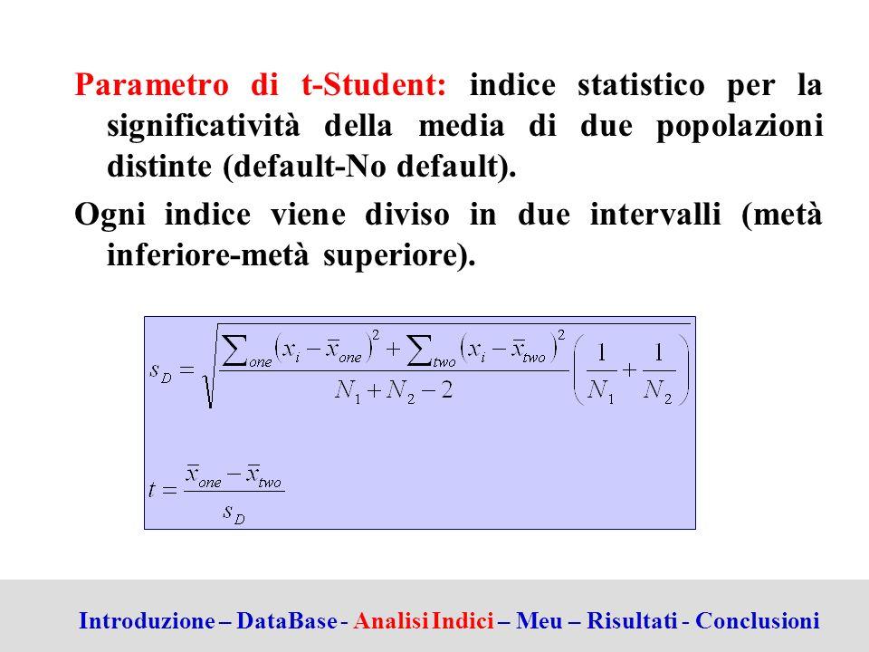 Parametro di t-Student: indice statistico per la significatività della media di due popolazioni distinte (default-No default).