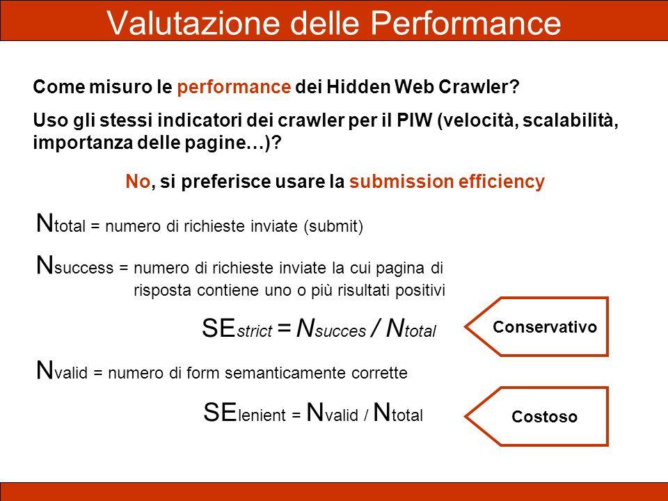 Valutazione delle Performance