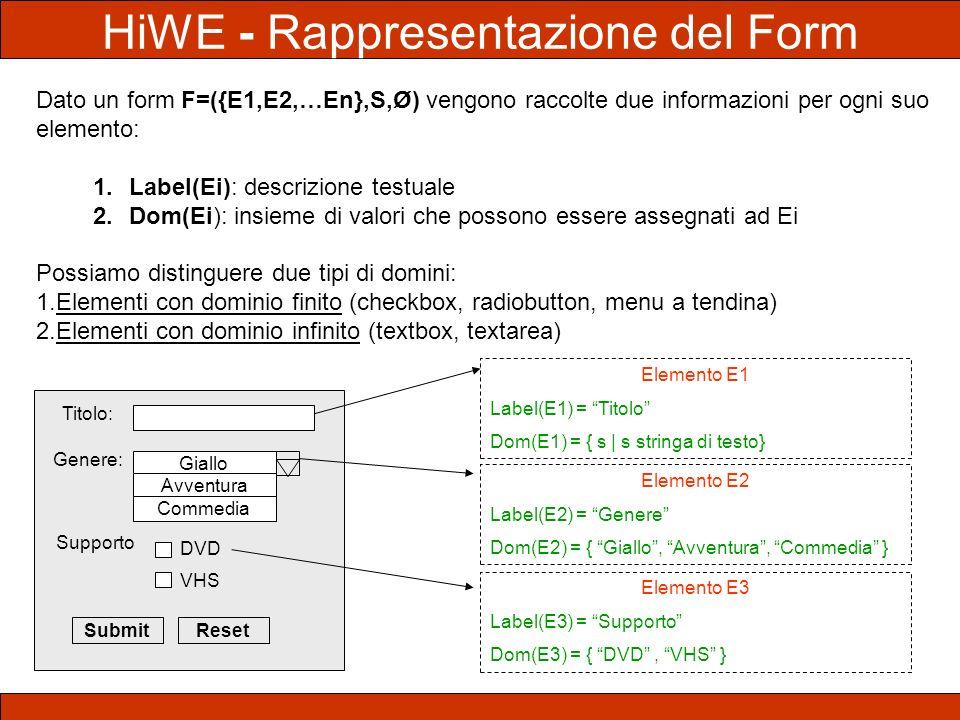 HiWE - Rappresentazione del Form