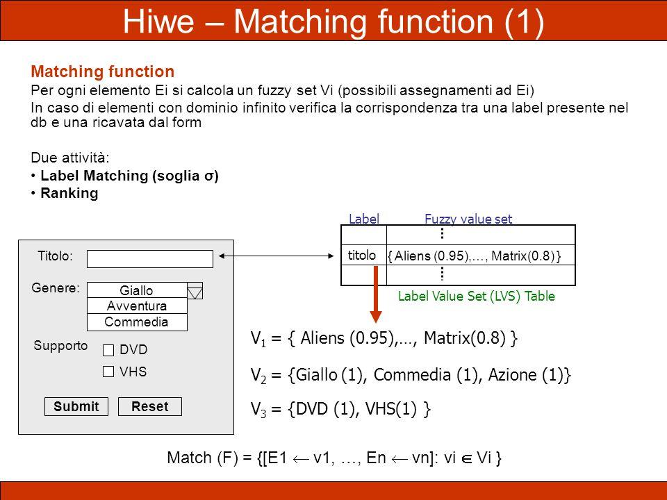 Hiwe – Matching function (1)