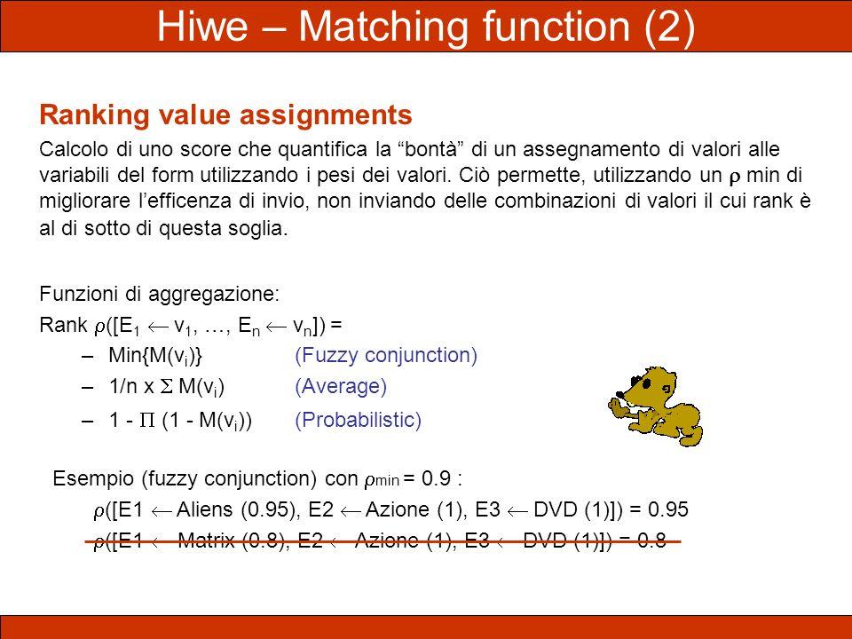 Hiwe – Matching function (2)