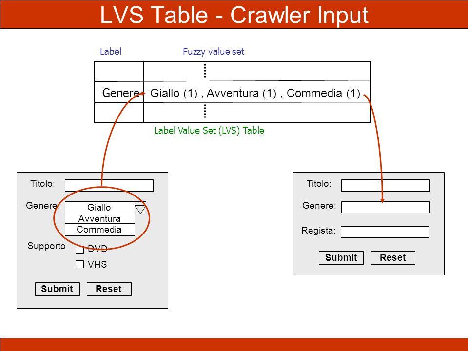 LVS Table - Crawler Input