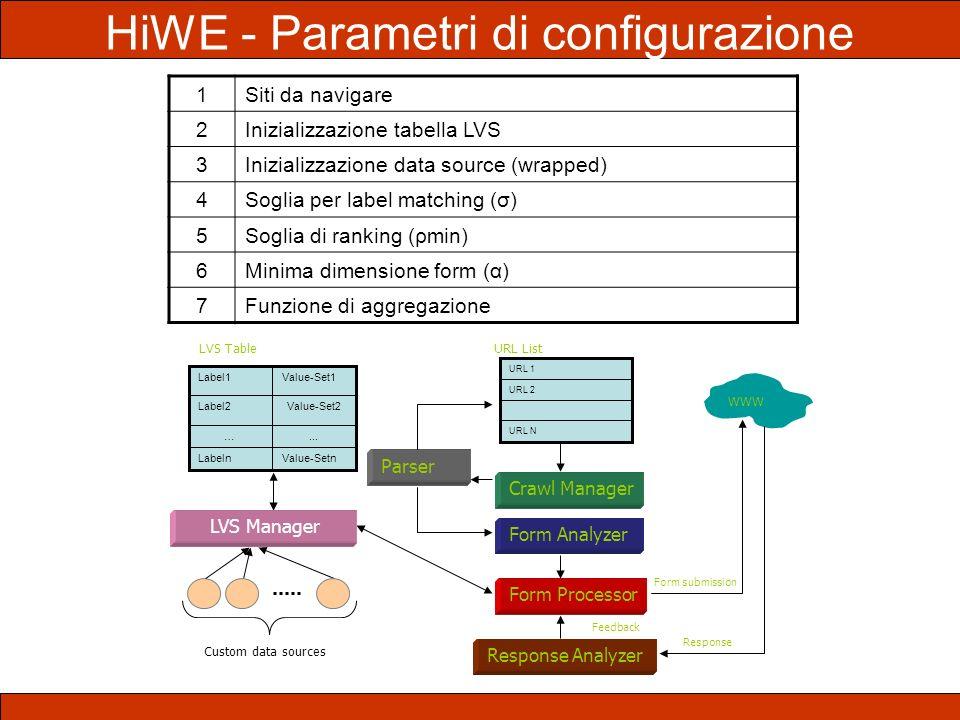 HiWE - Parametri di configurazione