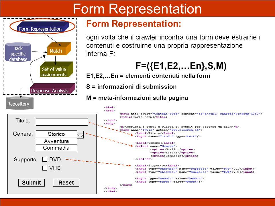 Form Representation Form Representation: F=({E1,E2,…En},S,M)