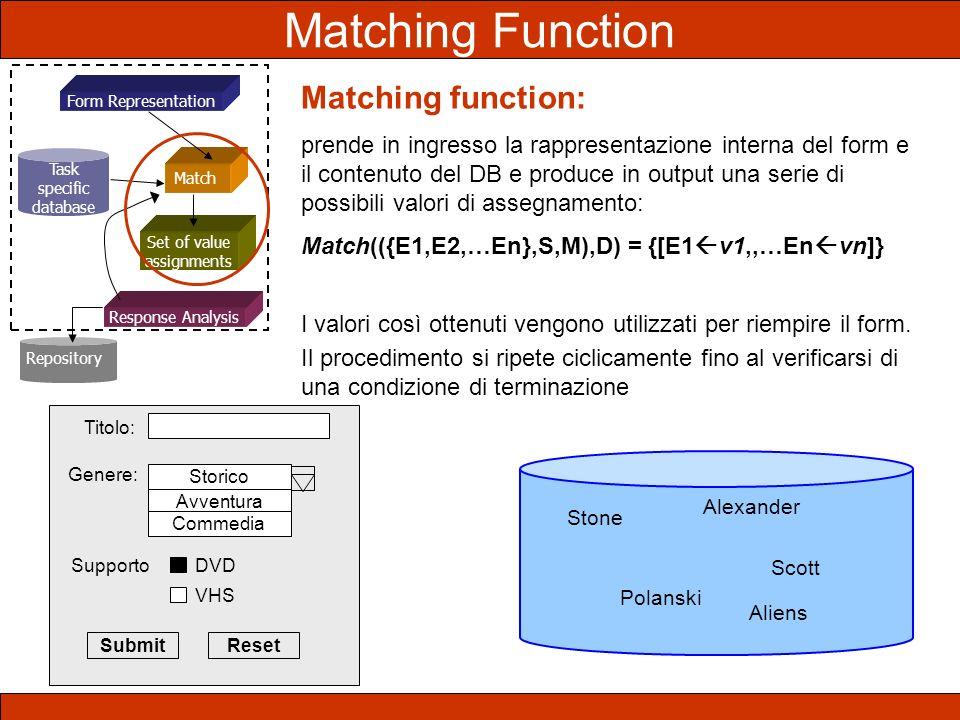 Matching Function Matching function:
