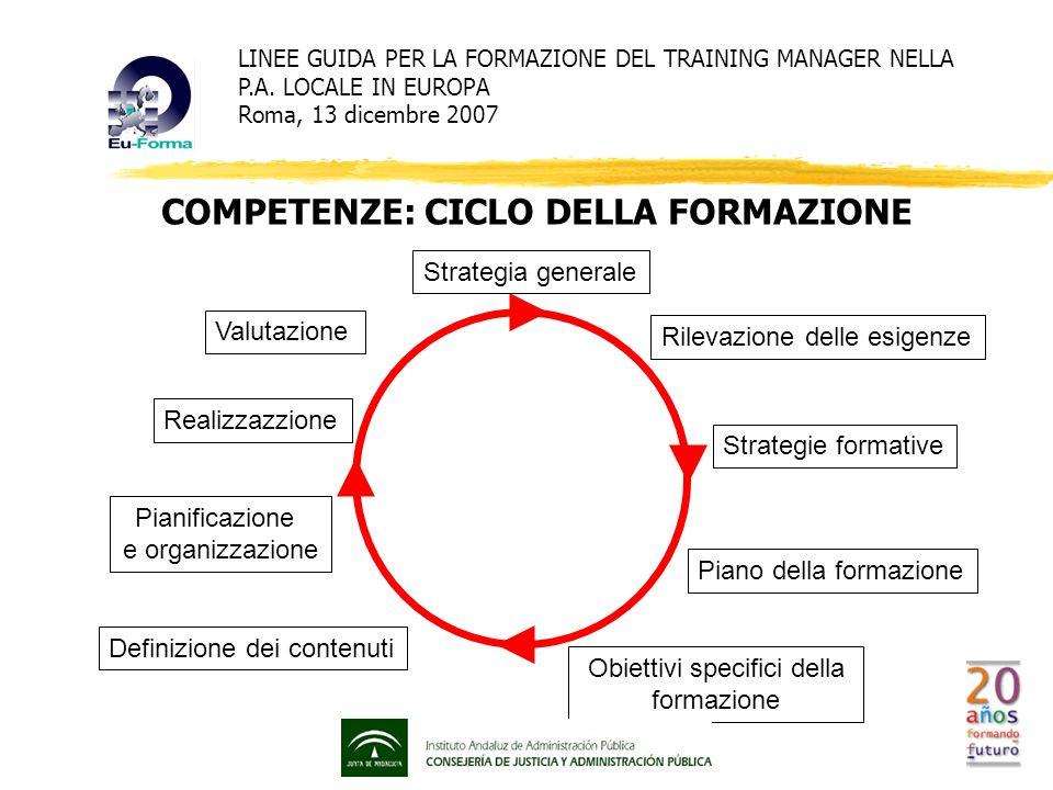 Obiettivi specifici della formazione