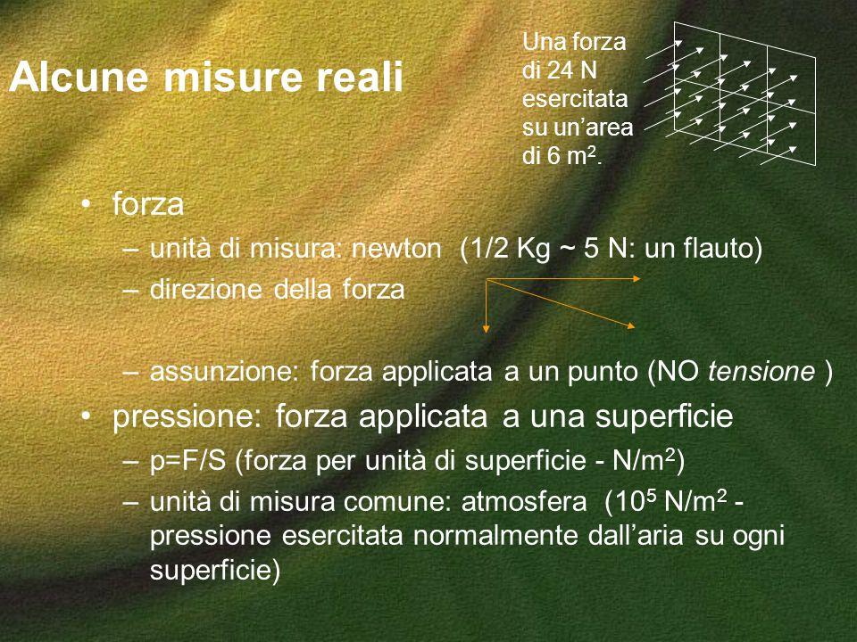 Alcune misure reali forza pressione: forza applicata a una superficie