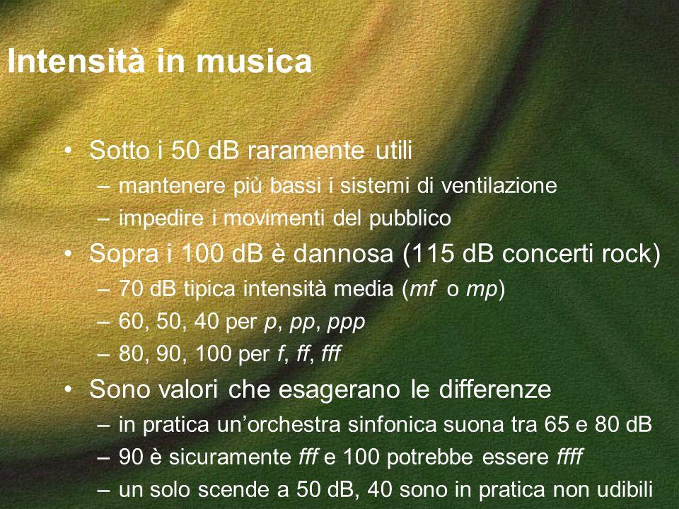 Intensità in musica Sotto i 50 dB raramente utili