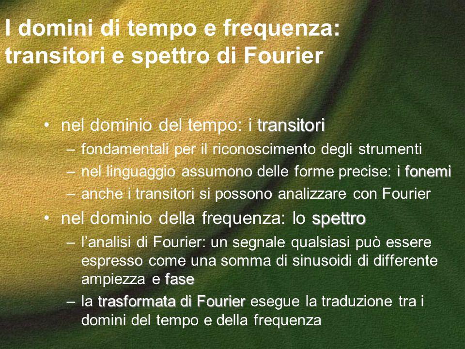 I domini di tempo e frequenza: transitori e spettro di Fourier
