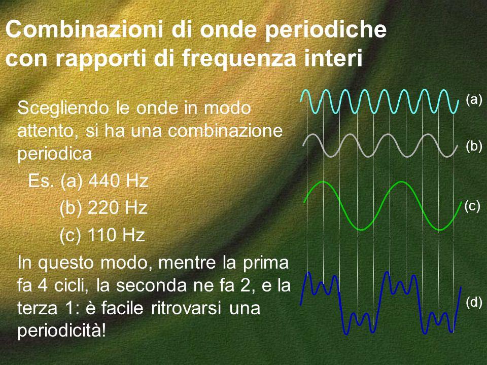 Combinazioni di onde periodiche con rapporti di frequenza interi