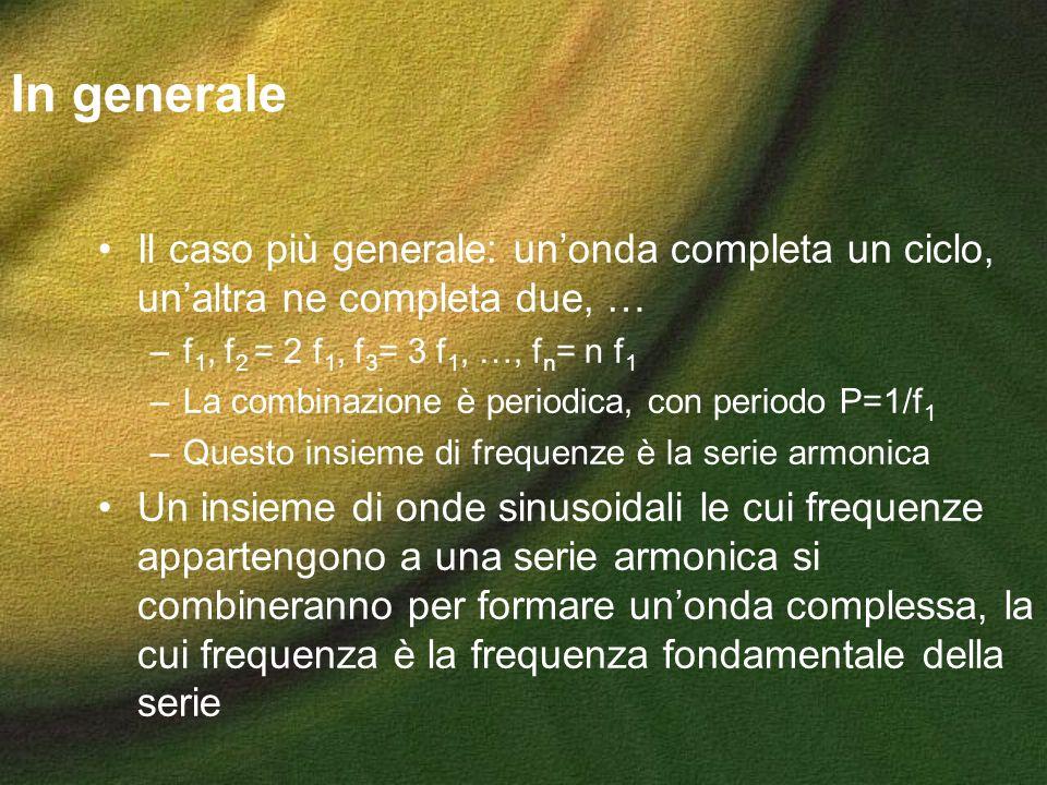 In generale Il caso più generale: un'onda completa un ciclo, un'altra ne completa due, … f1, f2 = 2 f1, f3= 3 f1, …, fn= n f1.