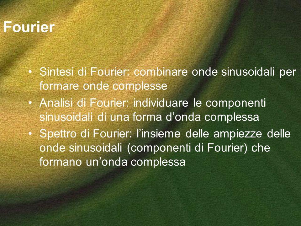 Fourier Sintesi di Fourier: combinare onde sinusoidali per formare onde complesse.