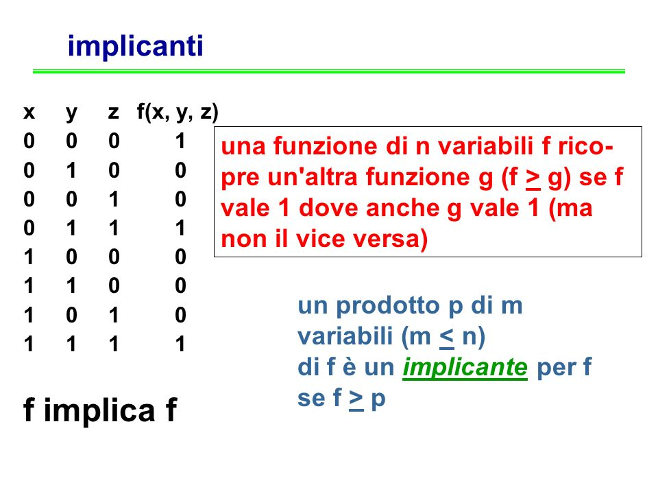 implicanti x y z f(x, y, z) 0 0 0 1. 0 1 0 0. 0 0 1 0.