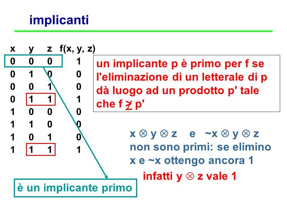 implicanti un implicante p è primo per f se