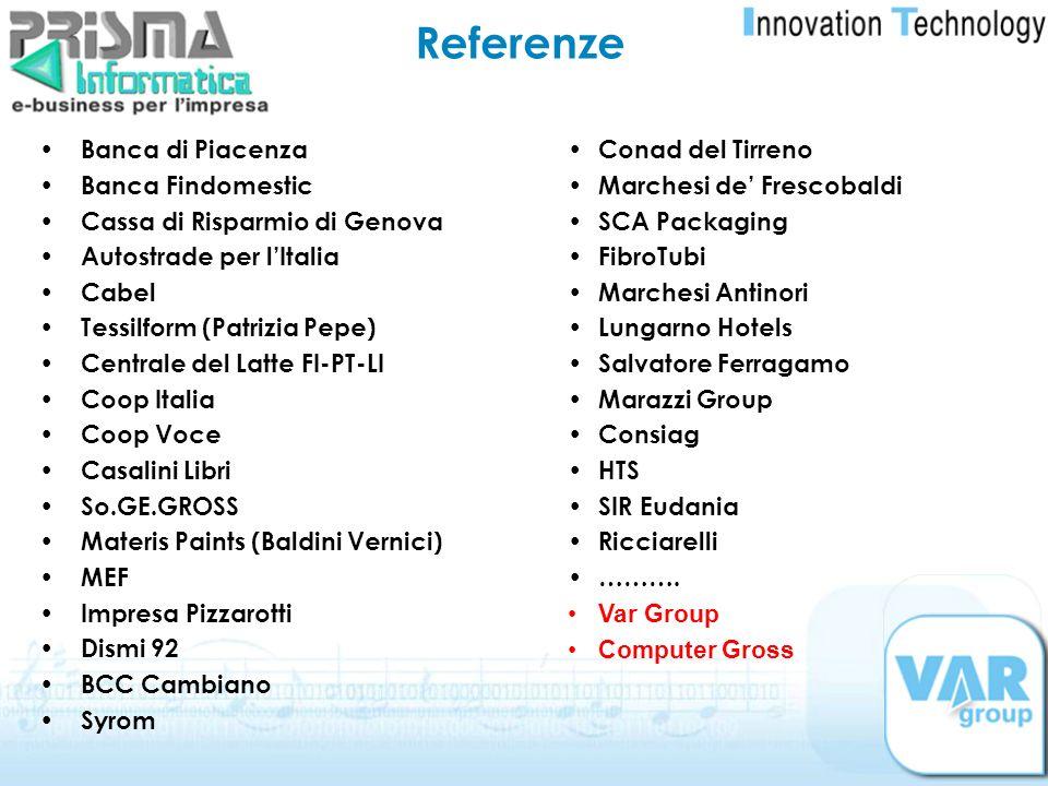Referenze Banca di Piacenza Banca Findomestic